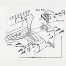 Car Gear Shift Locks